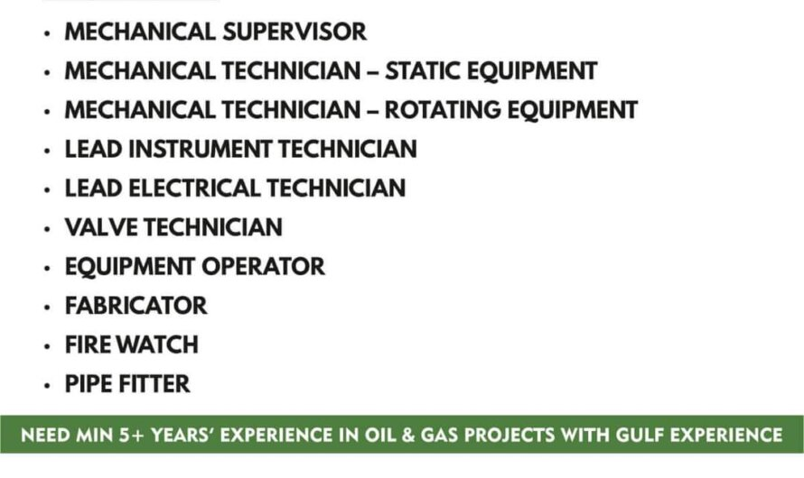 Urgent Requirement For one of the Leading Company in QATAR