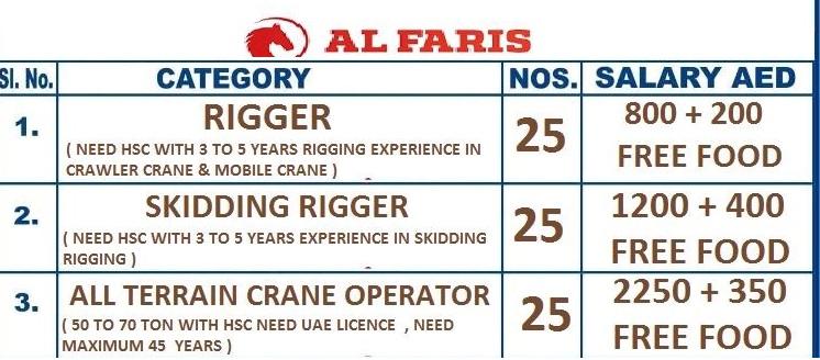 URGENT REQUIREMENT FOR UAE